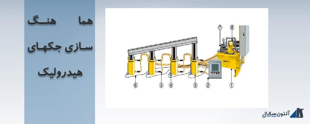 سازی جک های هیدرولیک