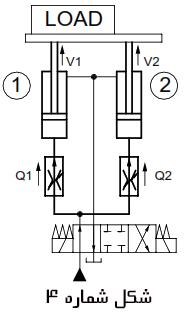 هماهنگ سازی حرکت جک های هیدرولیک