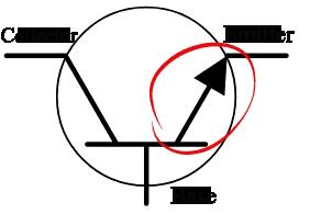07 The Arrow Always Show Emmiter