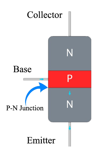 12 In Case of Flow Junction Resistance Becomes Effectively Zero Ohm