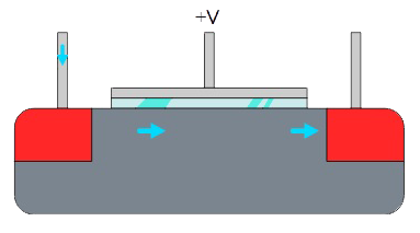 48 When a Positive Voltage Applied to The Gate of N Channel 2