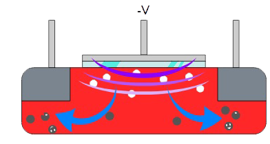 49 When a Negative Voltage Applied to The Gate of P Channel