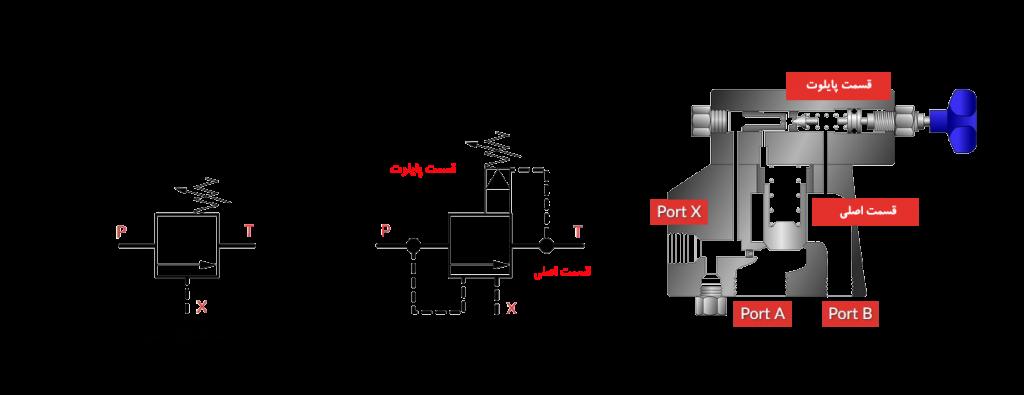 3 Schematic Symbols