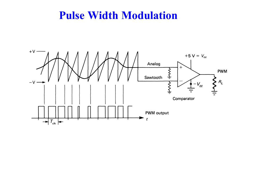 فیلم آموزشی Pulse Width Modulation