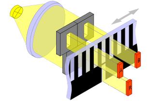 Linear Encoder 2