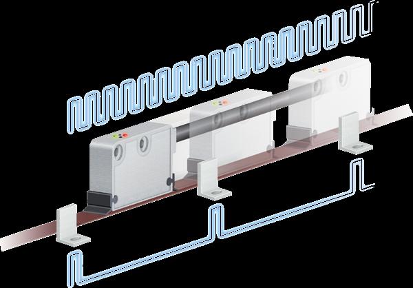 Linear Encoder 3
