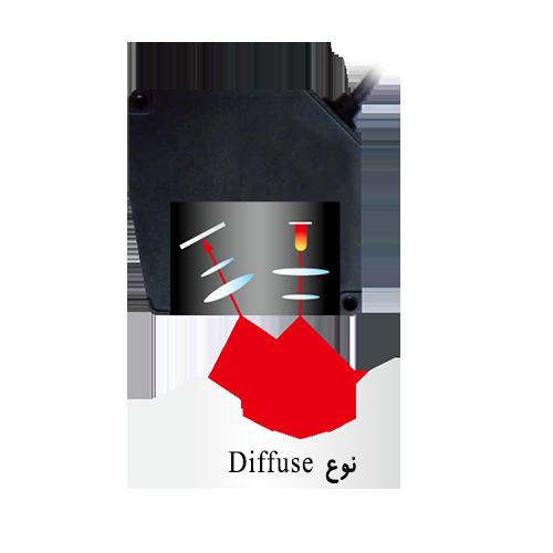 سنسور فاصله نوع Specular