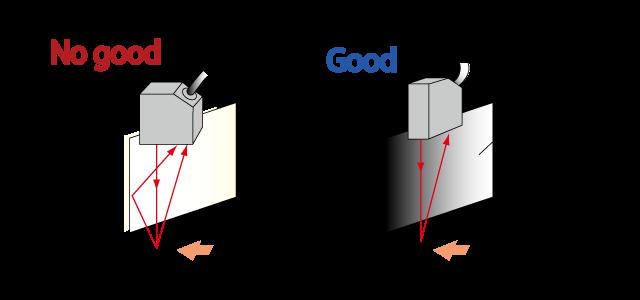 نصب سنسورهای اندازهگیری فاصله در راستای دیوار