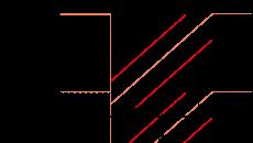 نمودار مقدار انحراف سنسور لیزری فاصله