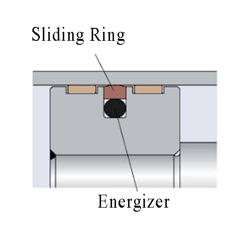 آببندهای هیدرولیک 2 - رینگ لغزنده