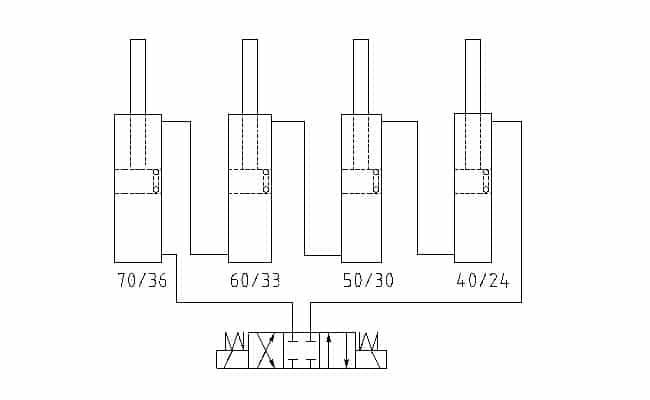 مدارهای سری و موازی در هیدرولیک-2