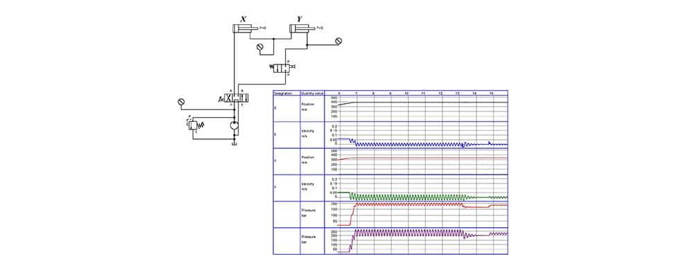 مدارهای سری و موازی در هیدرولیک 4