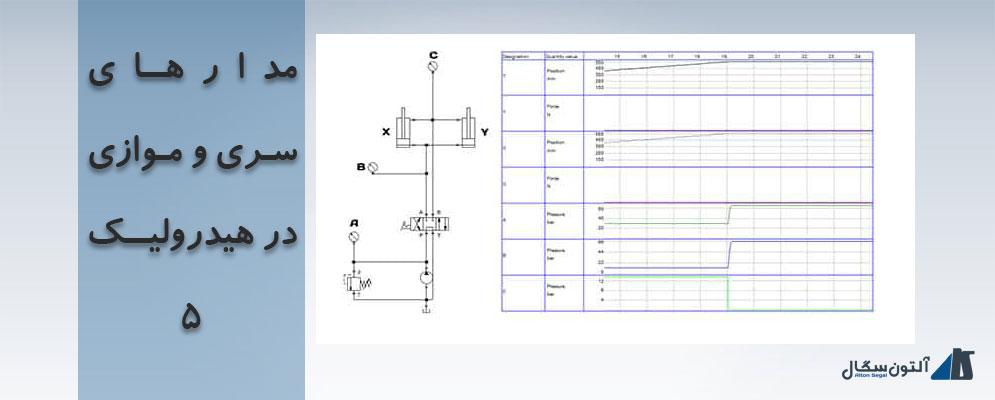 مدارهای سری و موازی در هیدرولیک 5